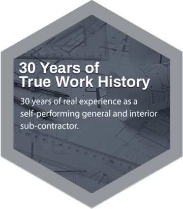 30 Years of True Work History